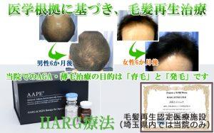医学根拠に基づき、毛髪再生治療
